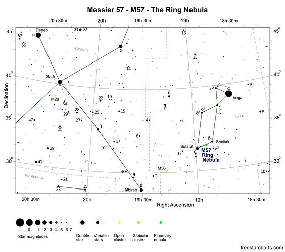 M57_Finder_Chart